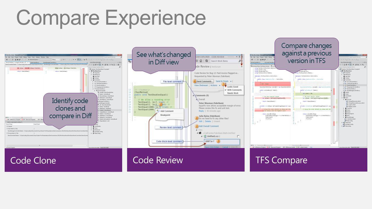 Compare Experience TFS Compare Code Review Code Clone