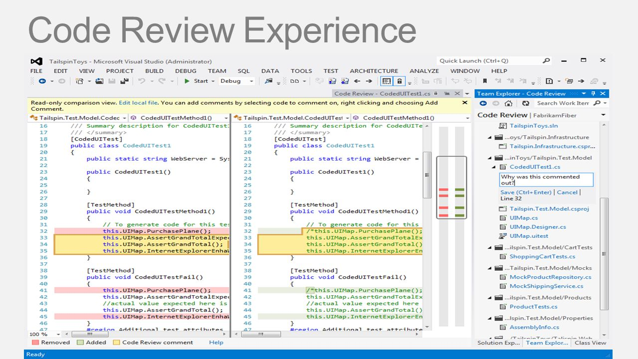 Code Review Experience