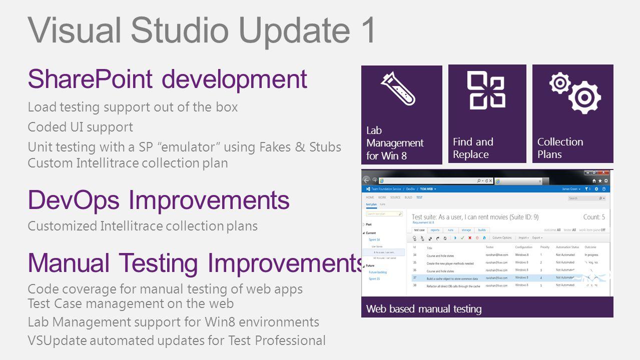 Visual Studio Update 1 SharePoint development DevOps Improvements