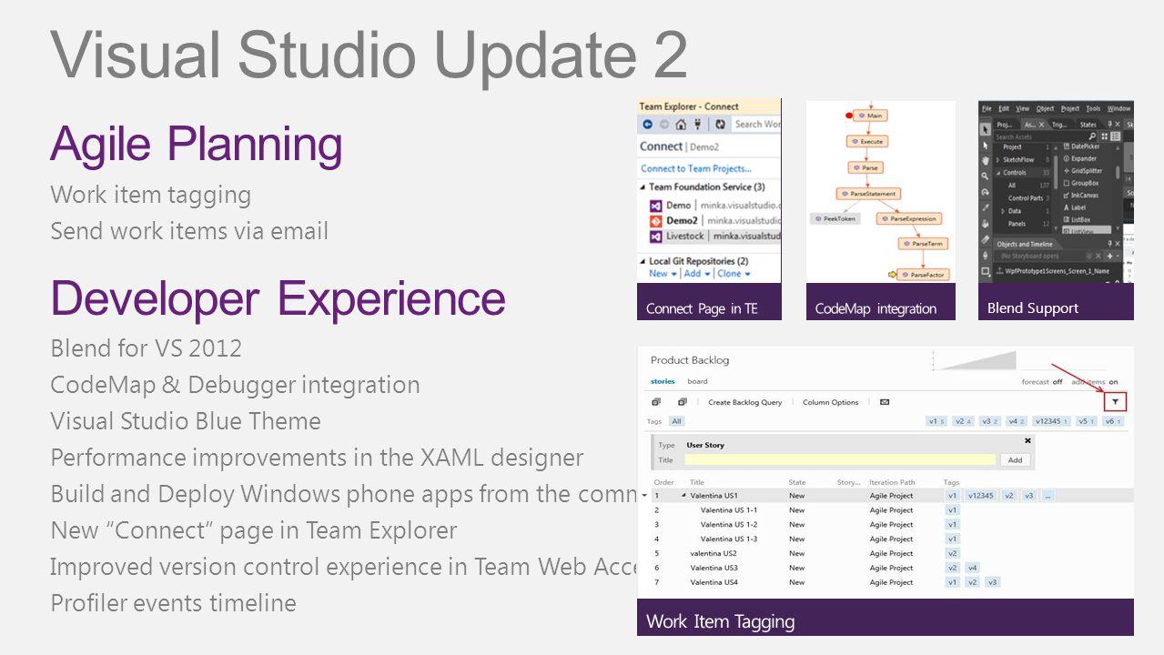 Visual Studio Update 2 Agile Planning Developer Experience