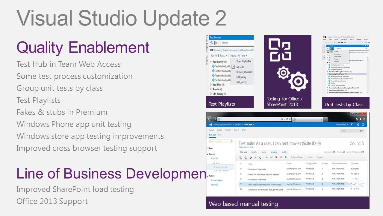 Visual Studio Update 2 Quality Enablement Line of Business Development