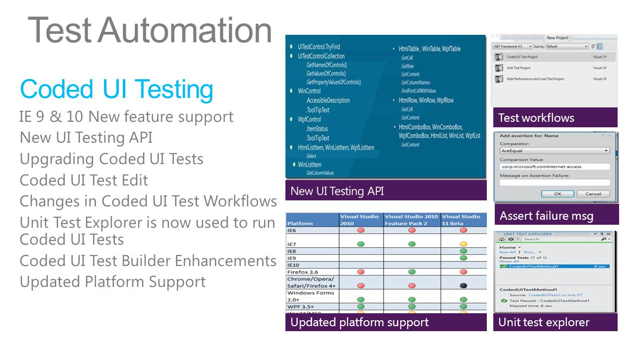 Test Automation Coded UI Testing IE 9 & 10 New feature support