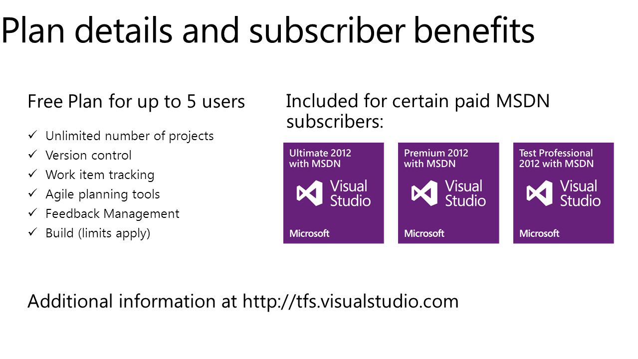 Plan details and subscriber benefits