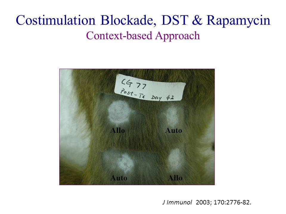 Costimulation Blockade, DST & Rapamycin Context-based Approach