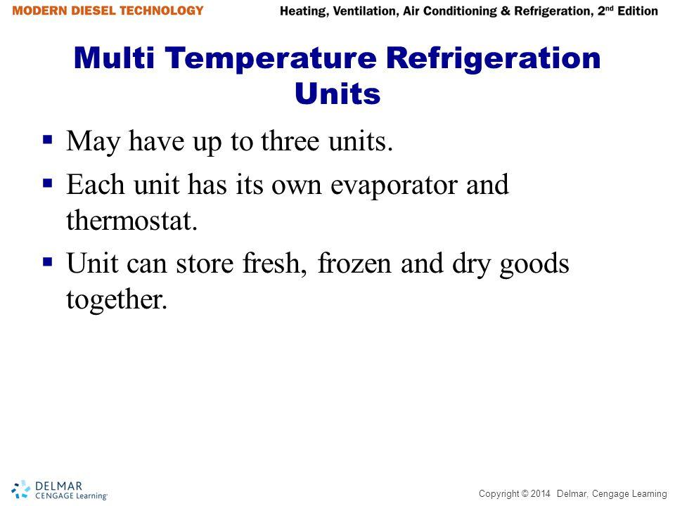 Multi Temperature Refrigeration Units