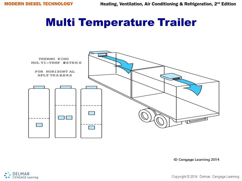 Multi Temperature Trailer