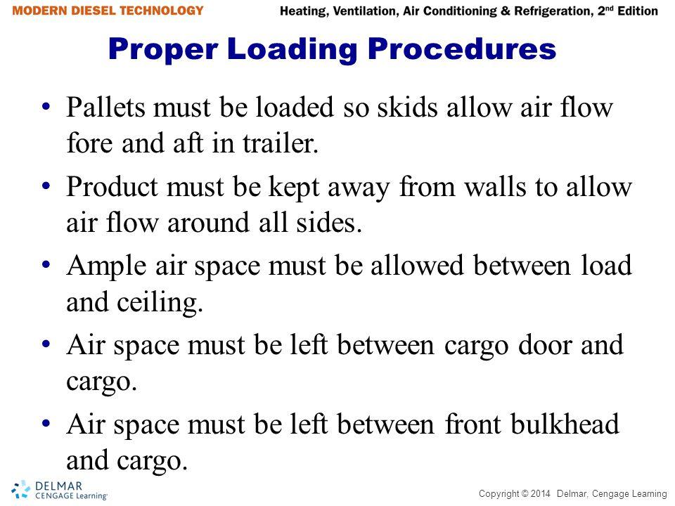 Proper Loading Procedures