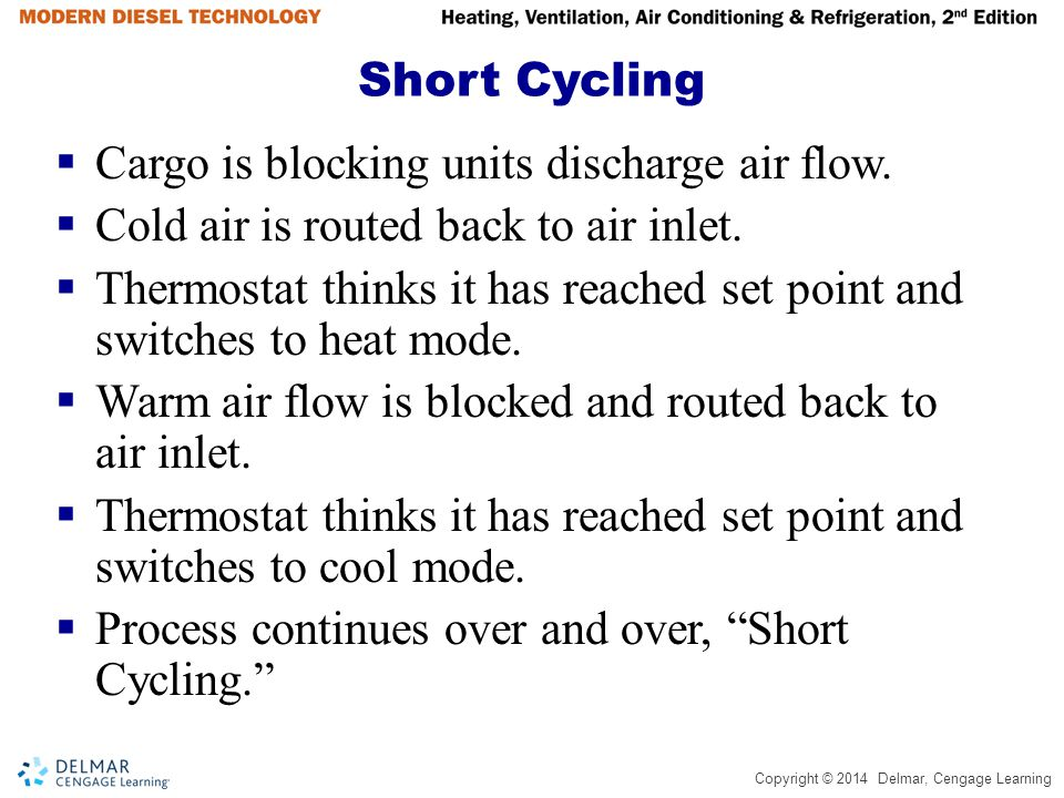 Short Cycling Cargo is blocking units discharge air flow. Cold air is routed back to air inlet.