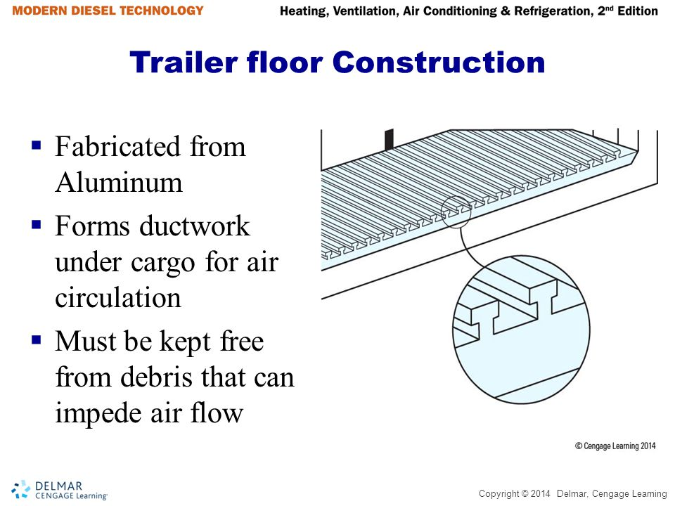 Trailer floor Construction