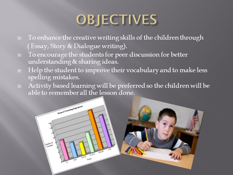 OBJECTIVES To enhance the creative writing skills of the children through. ( Essay, Story & Dialogue writing).