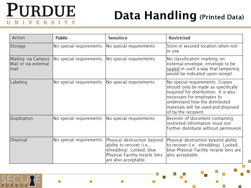 Data Handling (Printed Data)