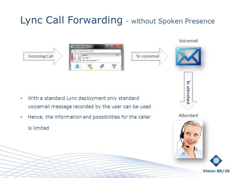Lync Call Forwarding - without Spoken Presence