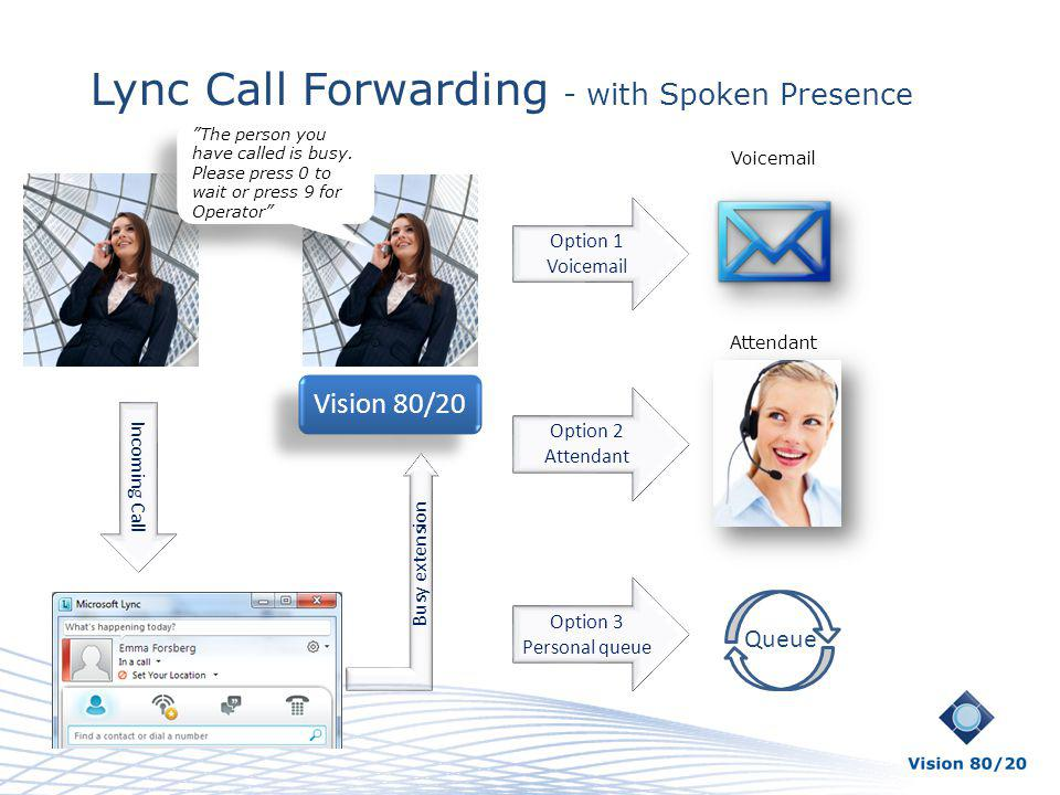 Lync Call Forwarding - with Spoken Presence