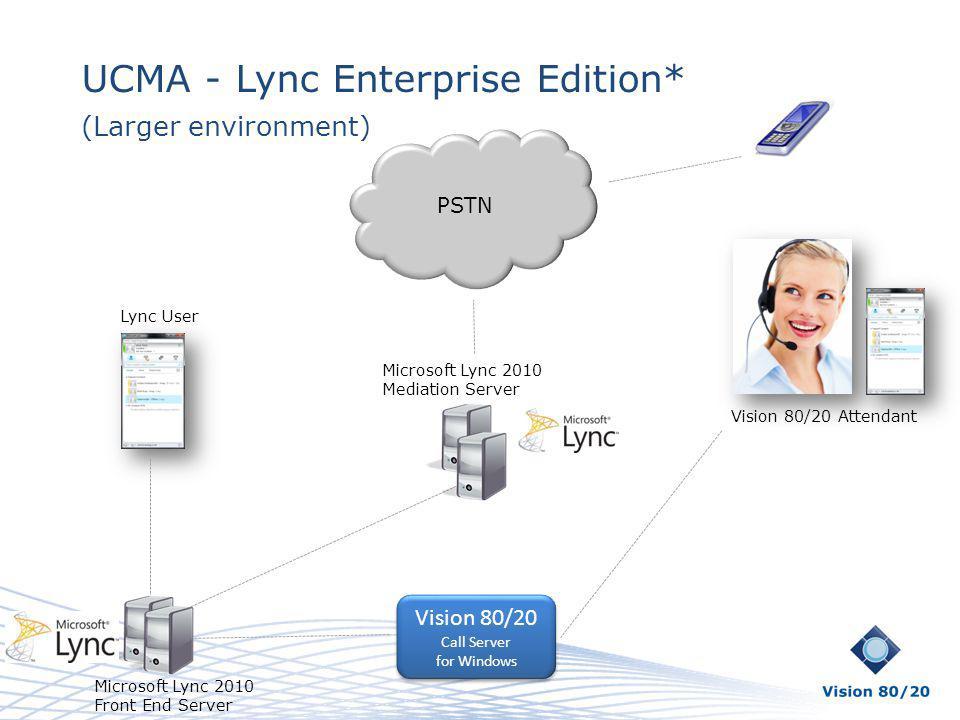 UCMA - Lync Enterprise Edition*