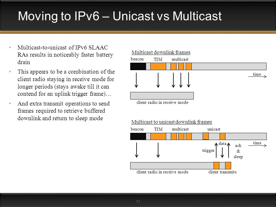 Moving to IPv6 – Unicast vs Multicast