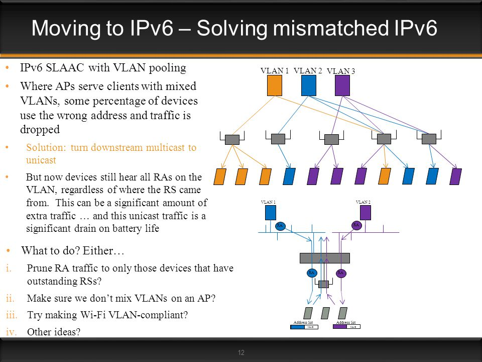 Moving to IPv6 – Solving mismatched IPv6