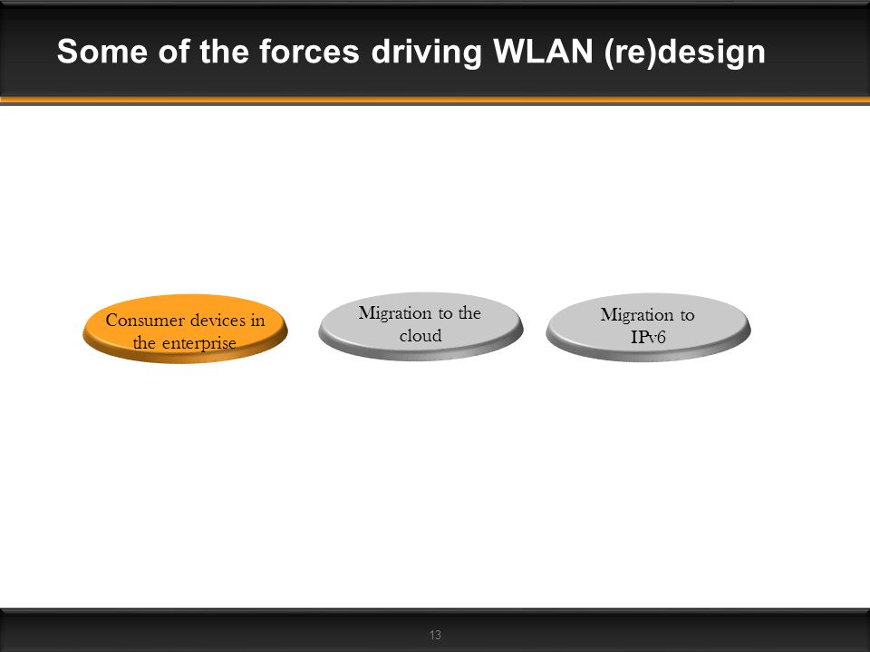 Some of the forces driving WLAN (re)design