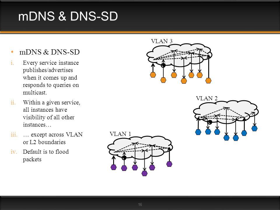 mDNS & DNS-SD mDNS & DNS-SD VLAN 3