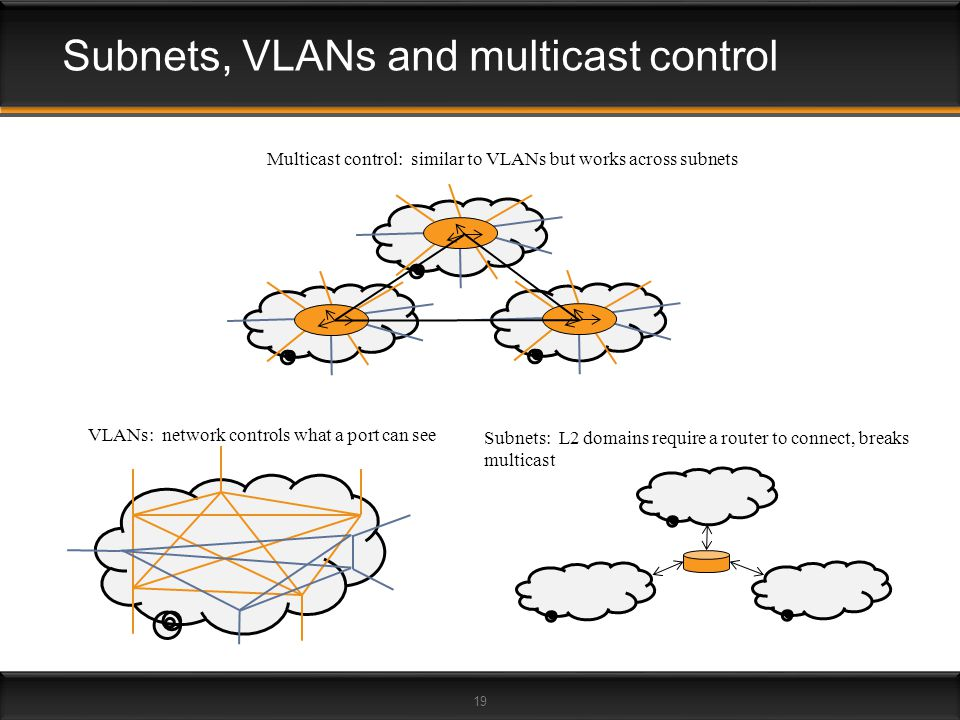 Subnets, VLANs and multicast control