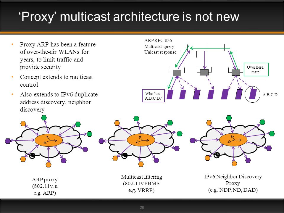 'Proxy' multicast architecture is not new