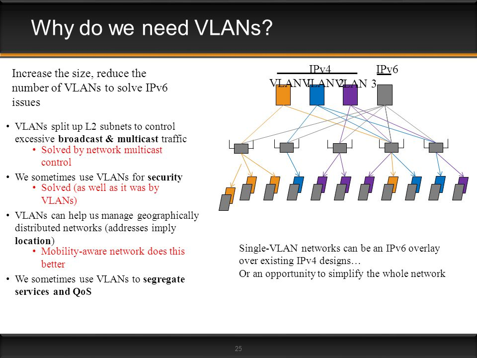 Why do we need VLANs IPv4 IPv6
