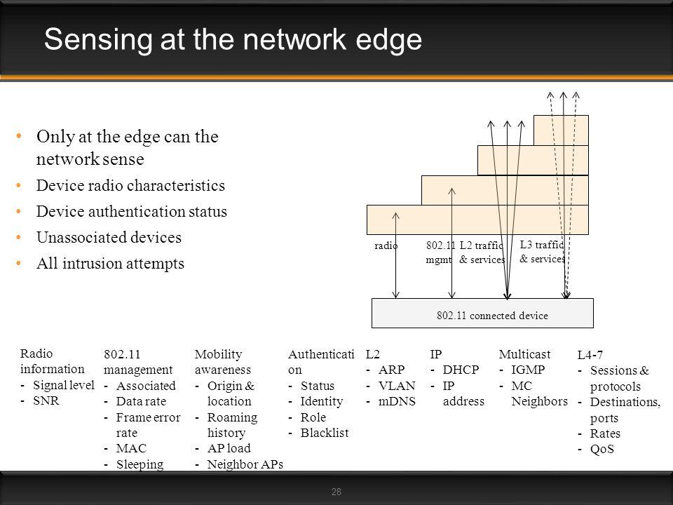 Sensing at the network edge
