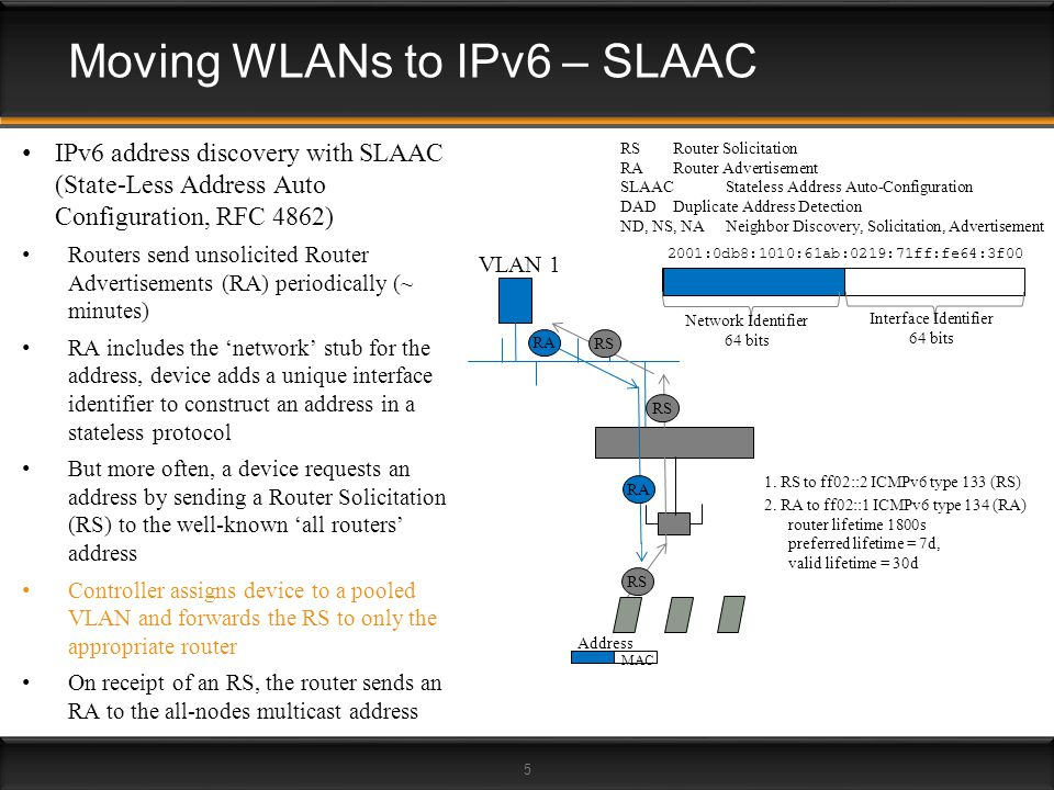 Moving WLANs to IPv6 – SLAAC
