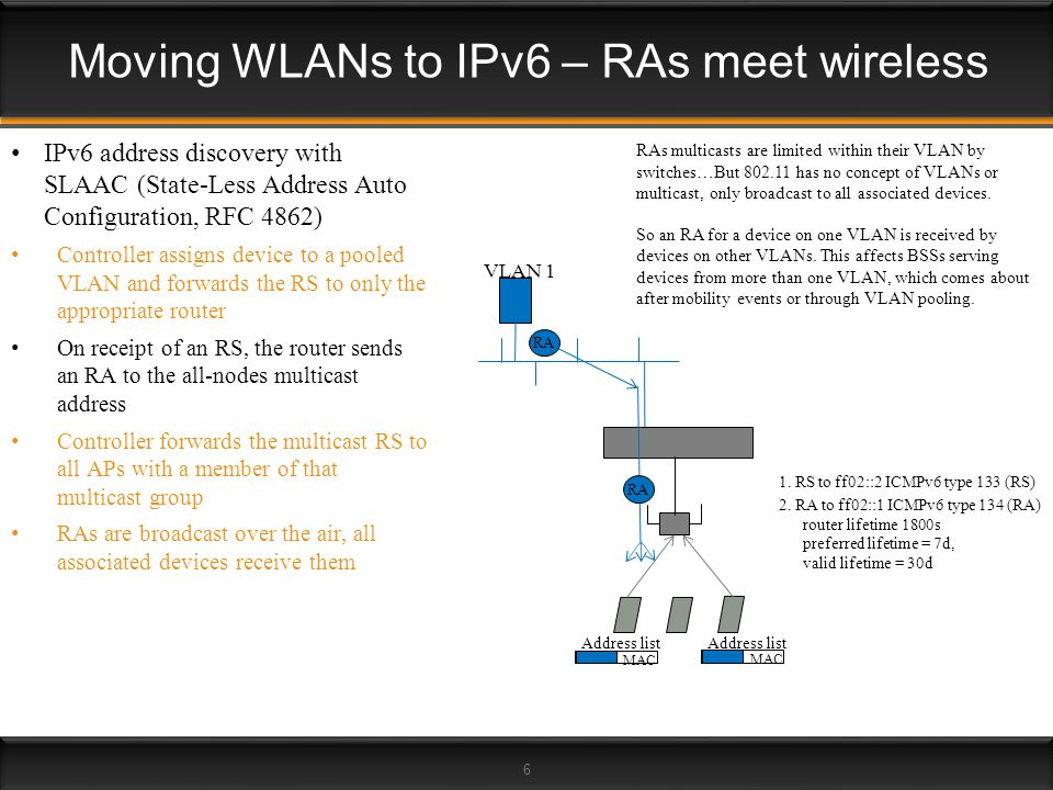 Moving WLANs to IPv6 – RAs meet wireless