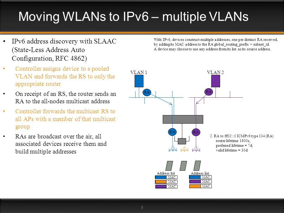 Moving WLANs to IPv6 – multiple VLANs