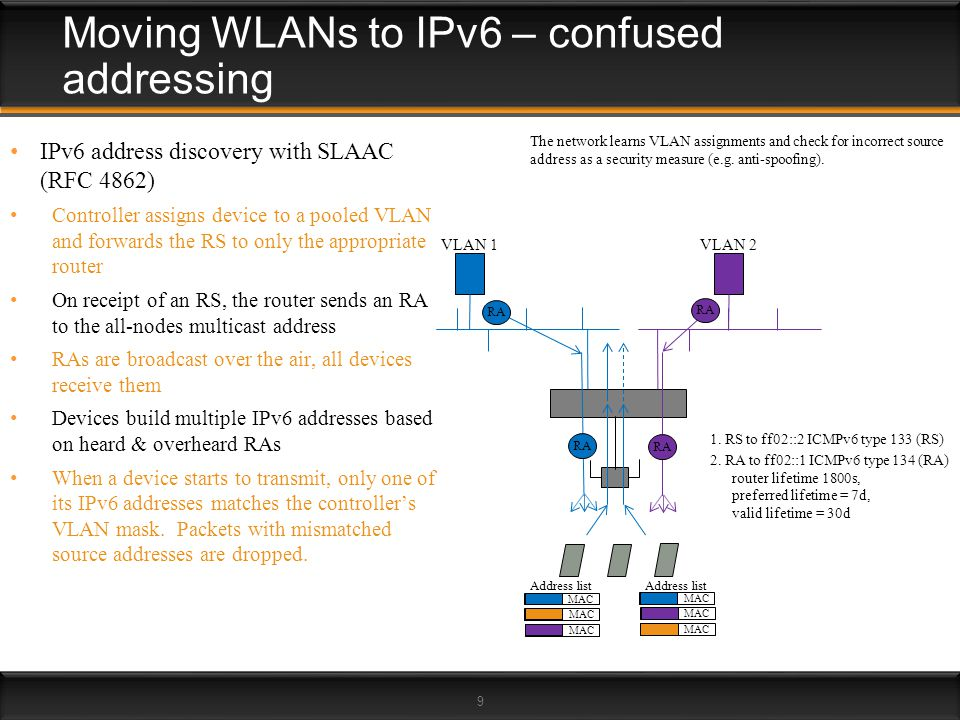 Moving WLANs to IPv6 – confused addressing