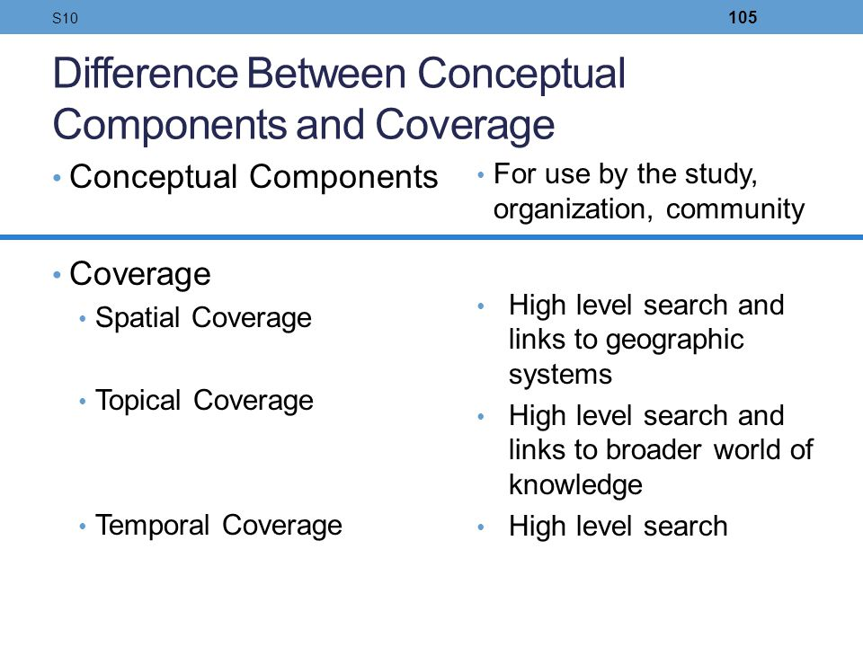 Difference Between Conceptual Components and Coverage