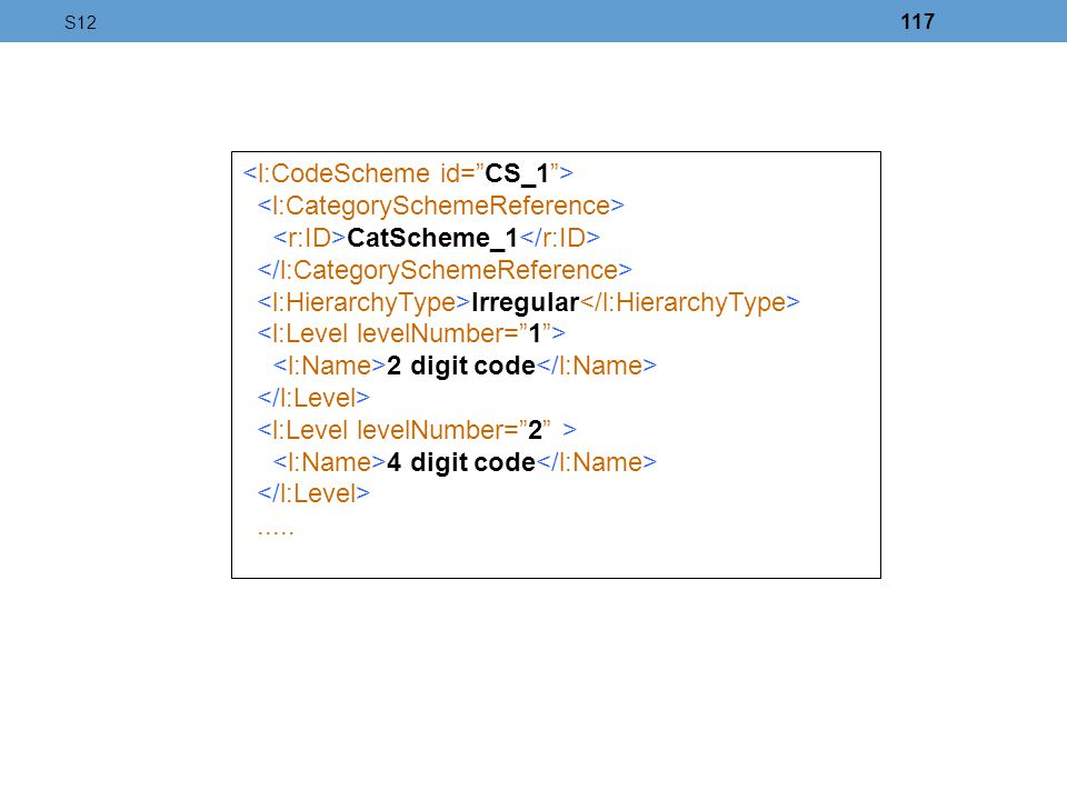 <l:CodeScheme id= CS_1 > <l:CategorySchemeReference>