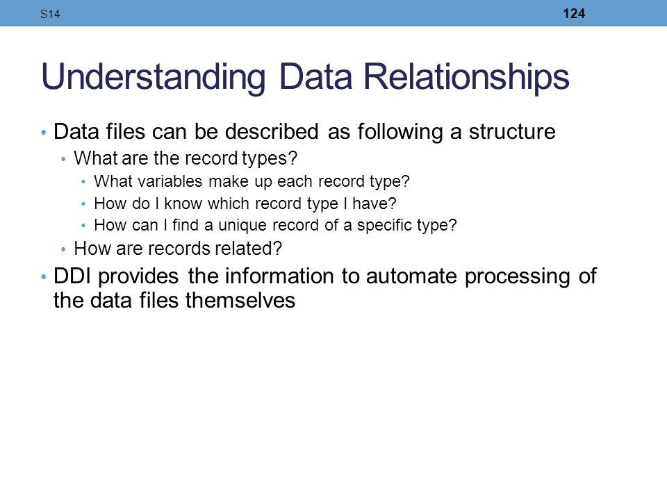 Understanding Data Relationships