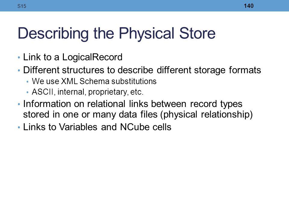 Describing the Physical Store