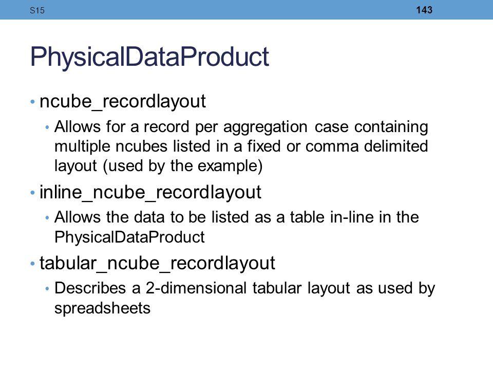 PhysicalDataProduct ncube_recordlayout inline_ncube_recordlayout