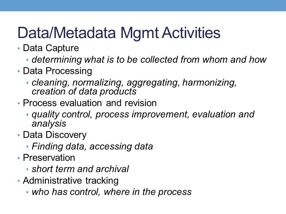 Data/Metadata Mgmt Activities