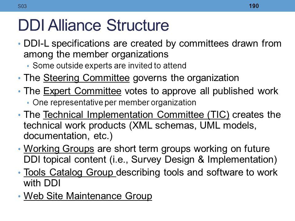 DDI Alliance Structure