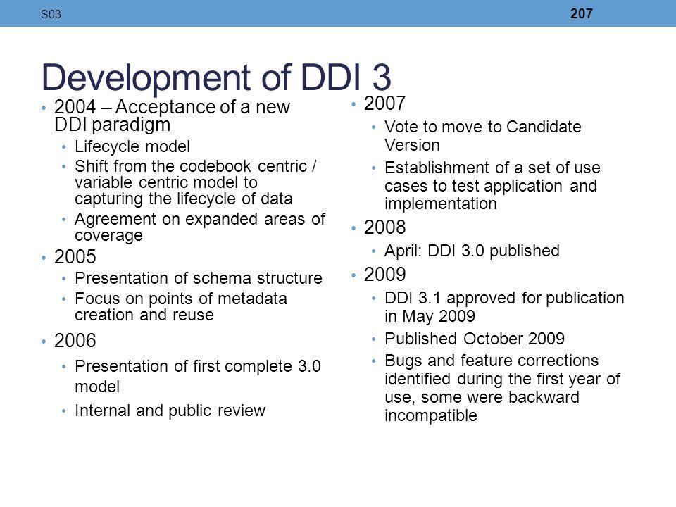 Development of DDI 3 2007 2004 – Acceptance of a new DDI paradigm 2008