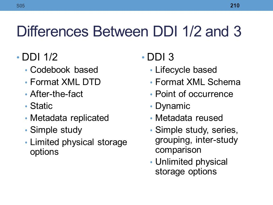 Differences Between DDI 1/2 and 3