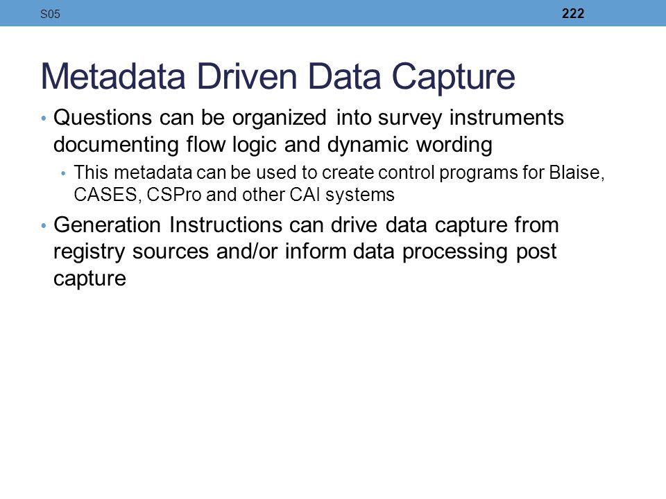 Metadata Driven Data Capture