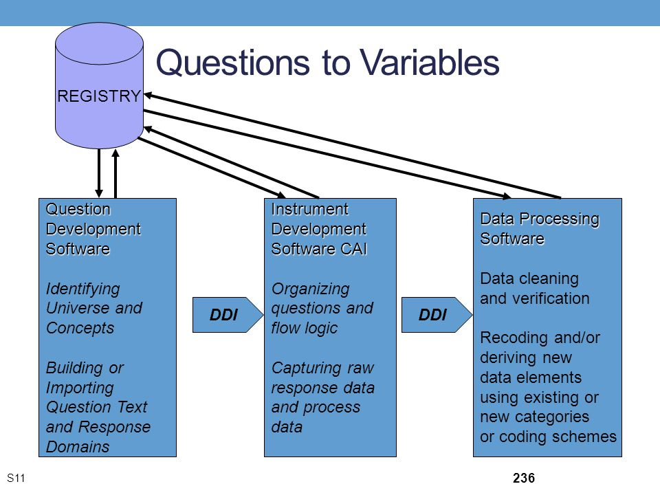 Questions to Variables