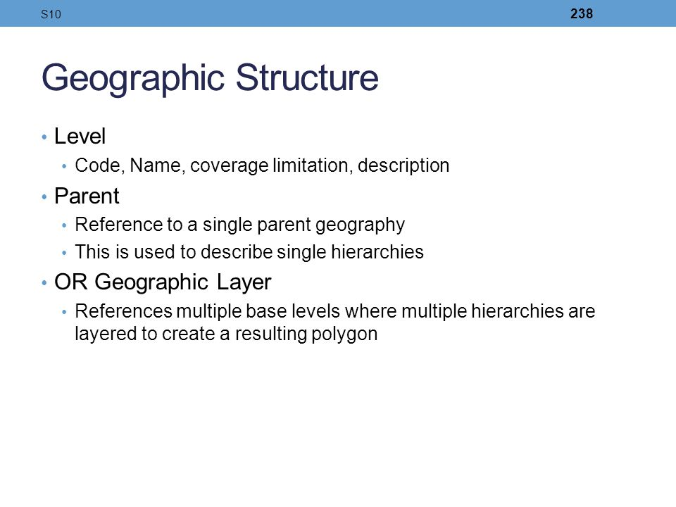 Geographic Structure Level Parent OR Geographic Layer