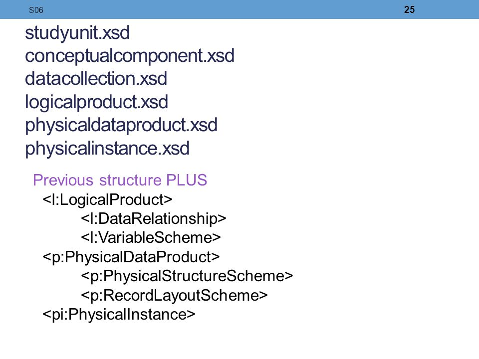 S06 studyunit.xsd conceptualcomponent.xsd datacollection.xsd logicalproduct.xsd physicaldataproduct.xsd physicalinstance.xsd.