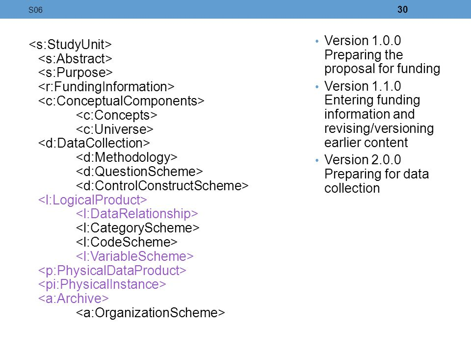 Version 1.0.0 Preparing the proposal for funding