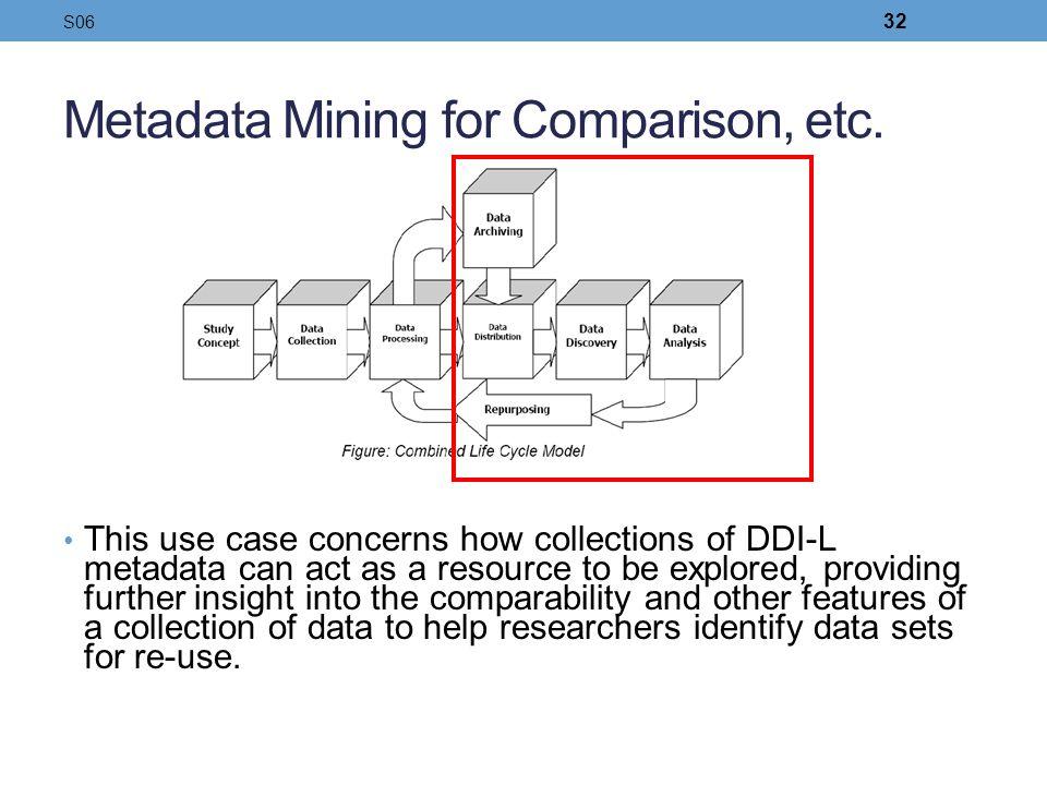 Metadata Mining for Comparison, etc.