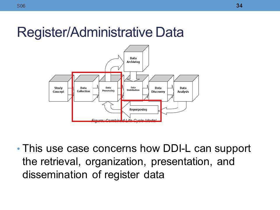 Register/Administrative Data