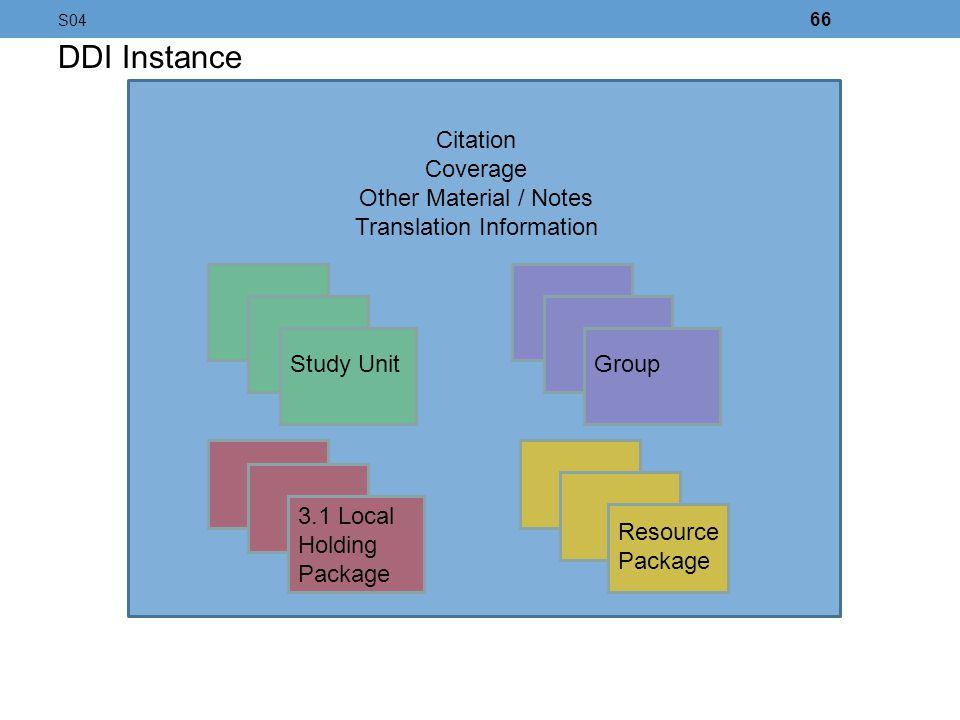 Translation Information