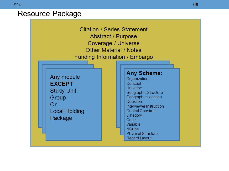 Resource Package Citation / Series Statement Abstract / Purpose