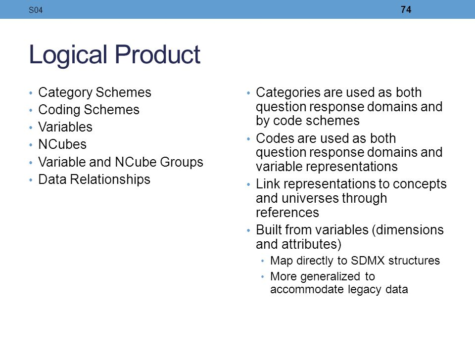 Logical Product Category Schemes Coding Schemes Variables NCubes