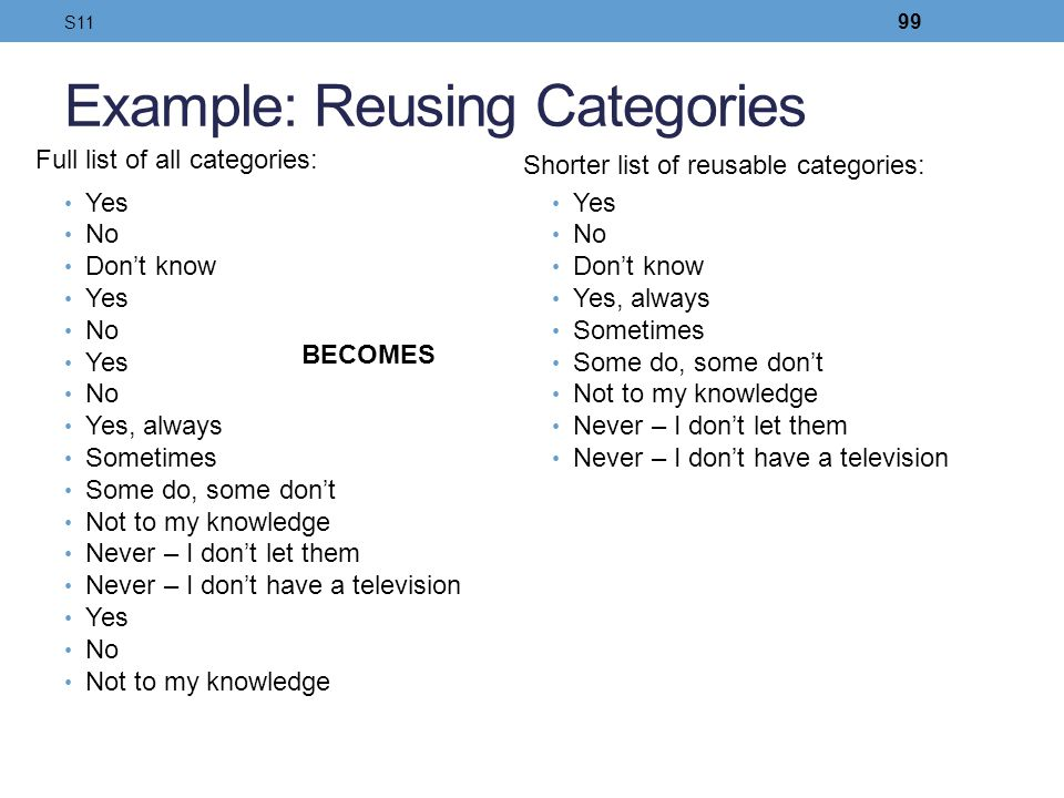 Example: Reusing Categories